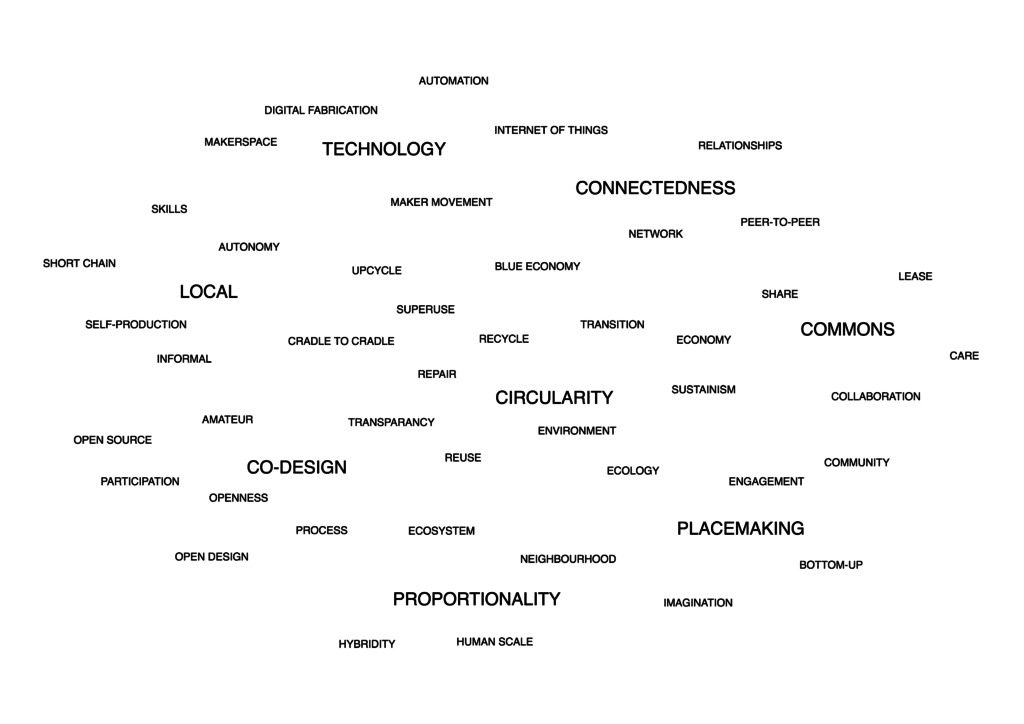 word-cloud-manufactuur-3-01